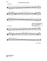 3-8ve chromatic scales_va