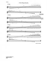 3-8ve major scales_vn